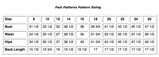 Past Patterns Late Victorian Corset Pattern from